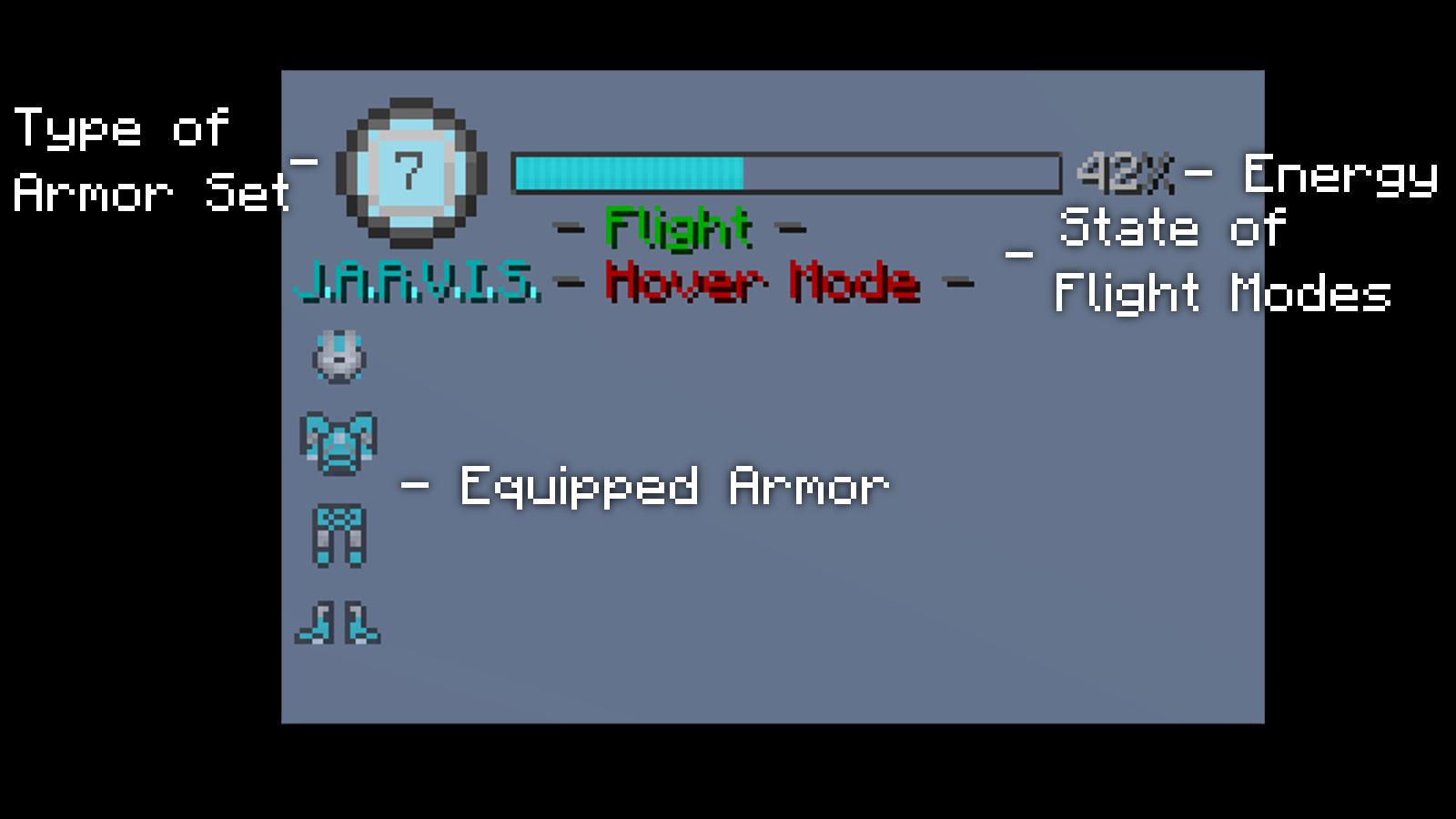 IronMan Mod Features 1